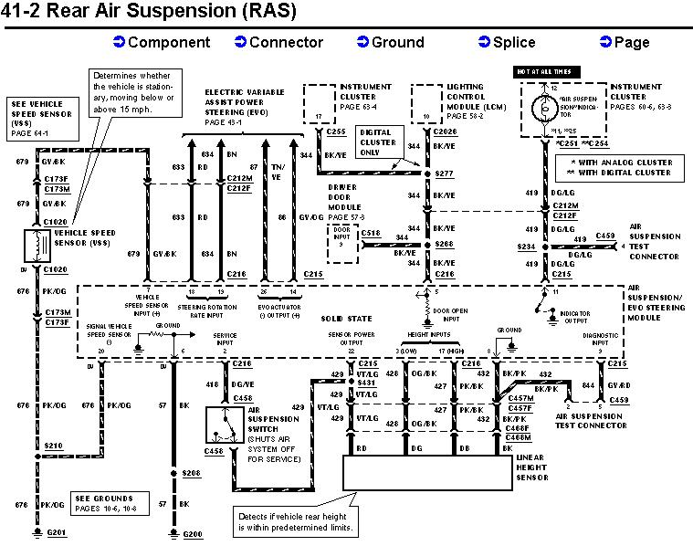 airsuspension01 wiring diagram 2006 mercury grand marquis the wiring diagram Cadillac ATS Front Suspension Diagram at panicattacktreatment.co