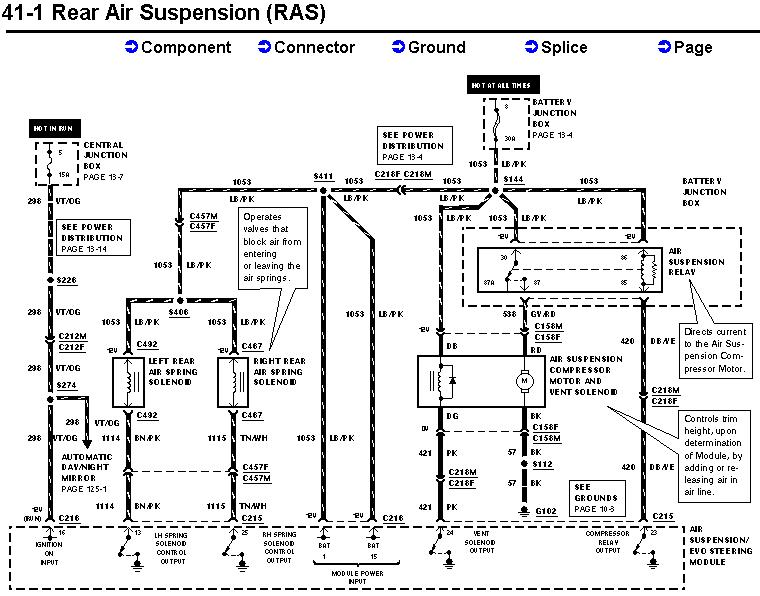 airsuspension02 wiring diagram 2006 mercury grand marquis the wiring diagram on 97 cadillac air suspension wire diagram